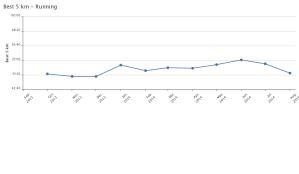 chart 20140829