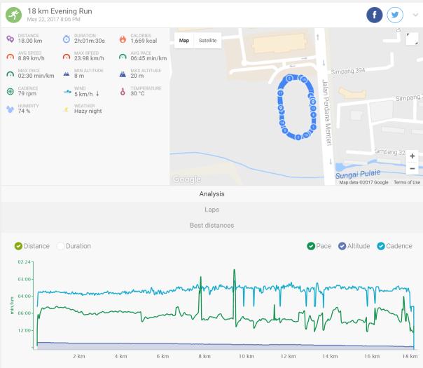 20170522 2 hour track run