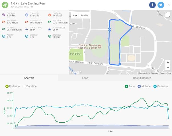 mile run 20170622